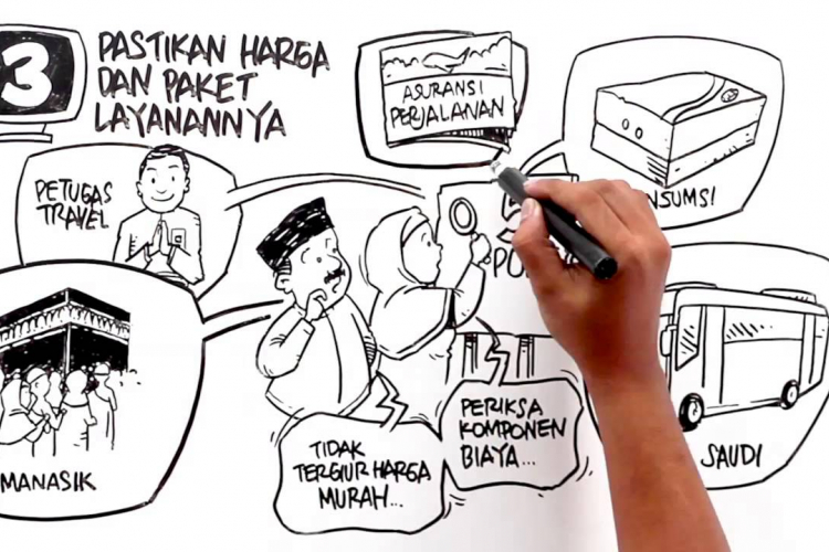 Embedded thumbnail for Video Grafik Motion (VGR) 5 Pasti Umrah